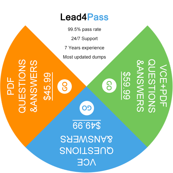 lead4pass exam pdf and vce
